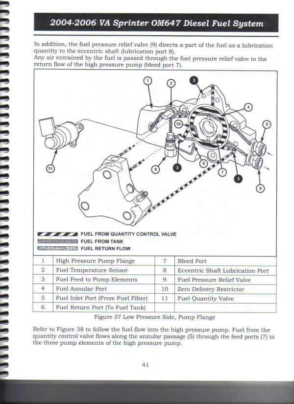 05 Sprinter Starts/stalls - injector/fuel pump issues